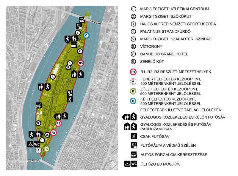 Margitszigeti futókör fejlesztés Forrás: Departer Kft.