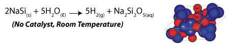 81145-silicide-reaction-hydrogen.JPG