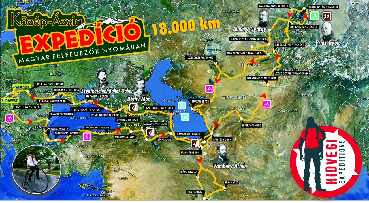 Papcsák Közép-Ázsia Expedíció