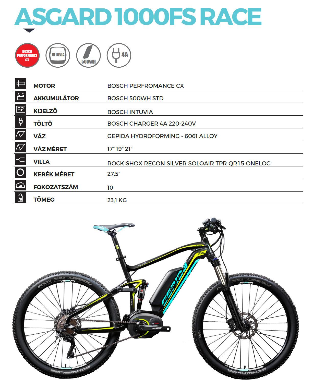 Gepida kerékpár tesztnap