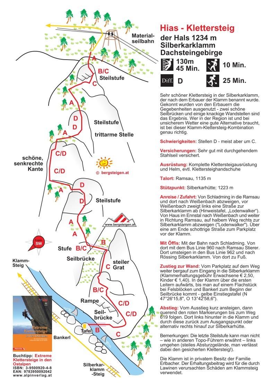 Hias Topo. Forrás: Tourismusverband Ramsau am Dachstein