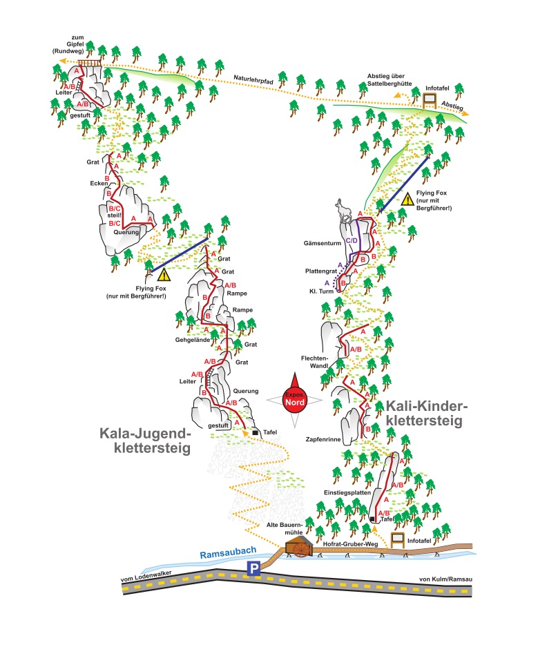 Kala és Kali topo. ForrĂĄs: Tourismusverband Ramsau am Dachstein