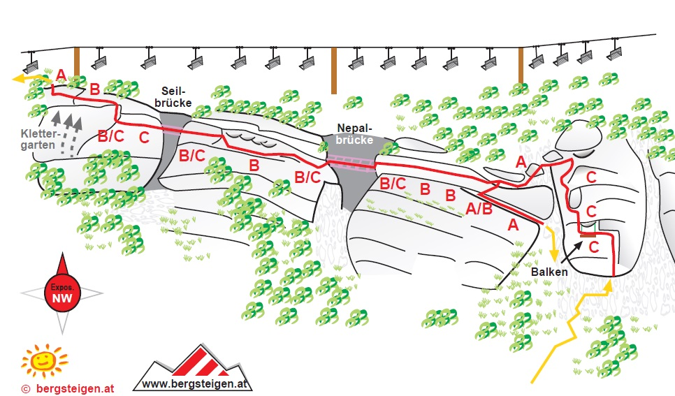 Topo ForrĂĄs: Bergsteigen.com