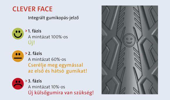 Mitas Clever Face Forrás: Mitas