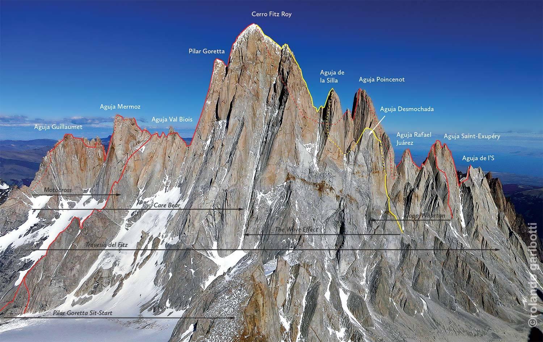 A Fitz Roy-csoport különböző mászóútjai Forrás: Patagonia Vertical - Rolando Garibotti
