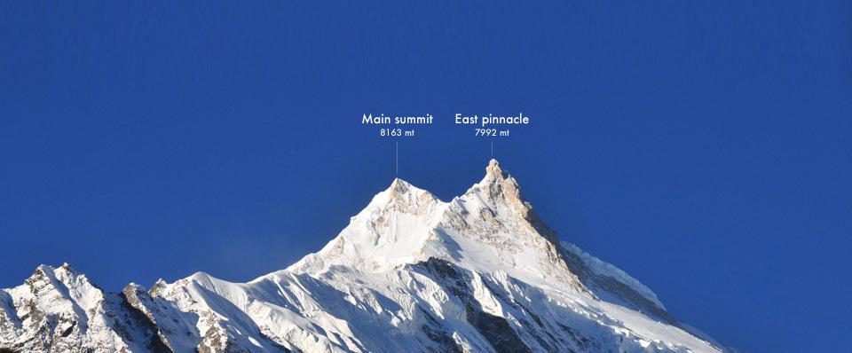 Manaslu téli traverz Forrás: www.simnemoro.com