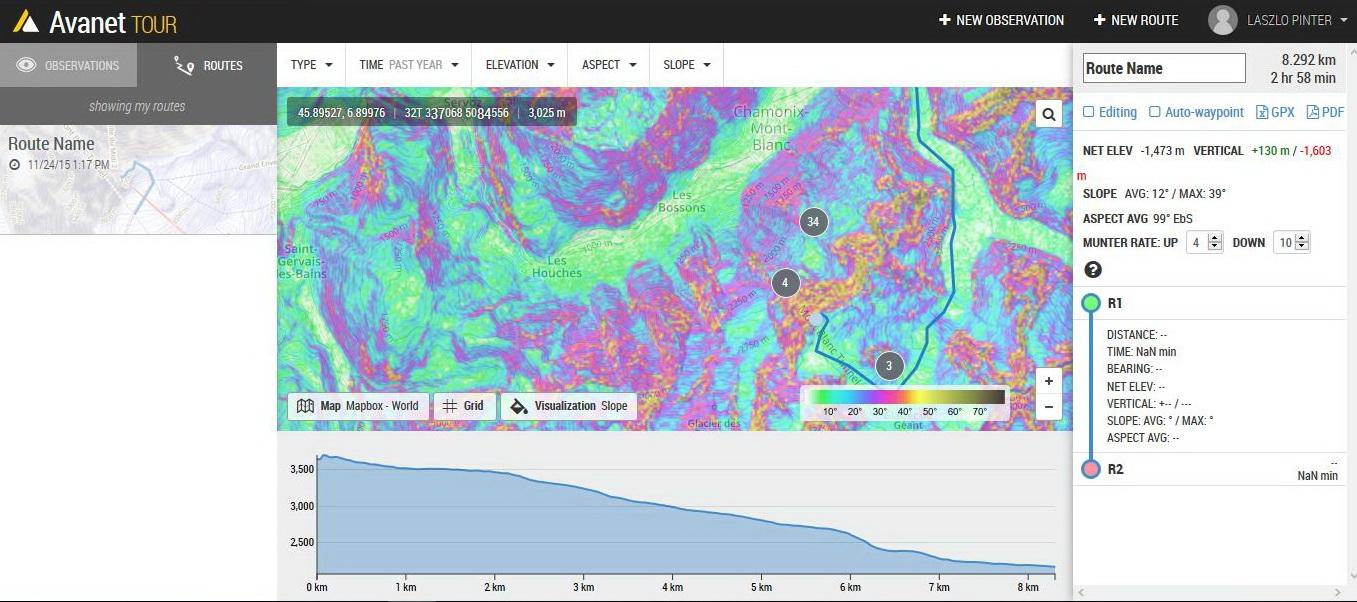 Sebtében szerkesztett sítúra útvonal az Aiguille du Midiről a Vallée Blanche felé, lejtő meredekség vizualizációval Forrás: AvaNet screenshot