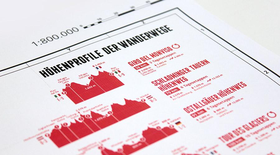 Túraútvonalak szintemelkedése Forrás: www.marmotamaps.com
