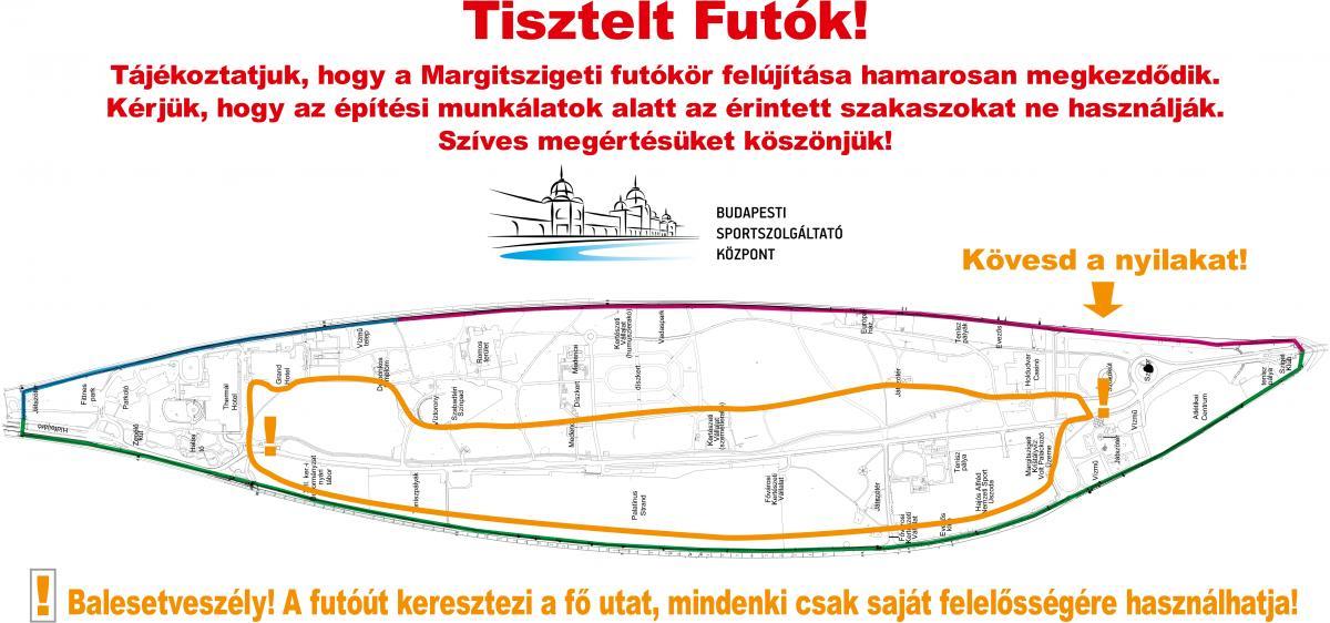 Margitszigeti Futókör felújítása Forrás: Futanet.hu