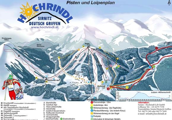 Sirnitz - Albeck - Hochrindl